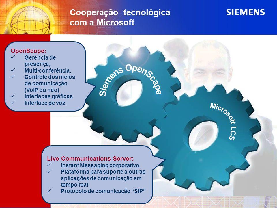 Cooperação tecnológica com a Microsoft OpenScape: Gerencia de presença, Multi-conferência, Controle dos meios de comunicação (VoIP ou não) Interfaces