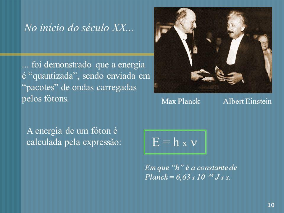 10 No início do século XX... Max PlanckAlbert Einstein... foi demonstrado que a energia é quantizada, sendo enviada em pacotes de ondas carregadas pel