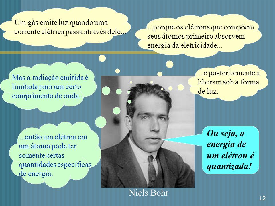12 Niels Bohr Um gás emite luz quando uma corrente elétrica passa através dele......porque os elétrons que compõem seus átomos primeiro absorvem energ