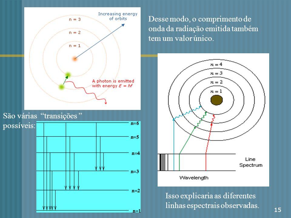 15 Desse modo, o comprimento de onda da radiação emitida também tem um valor único. Isso explicaria as diferentes linhas espectrais observadas. São vá