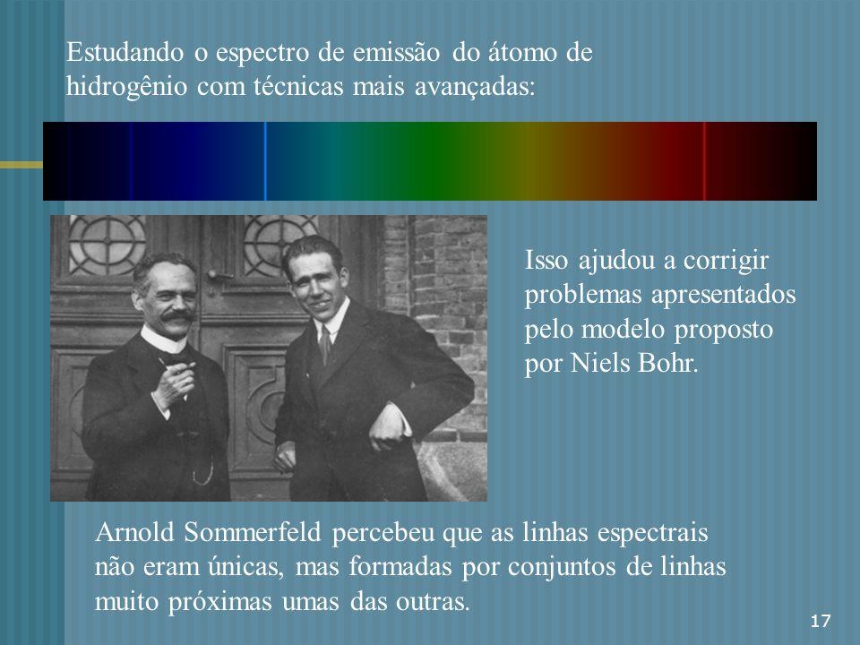 17 Estudando o espectro de emissão do átomo de hidrogênio com técnicas mais avançadas: Arnold Sommerfeld percebeu que as linhas espectrais não eram ún