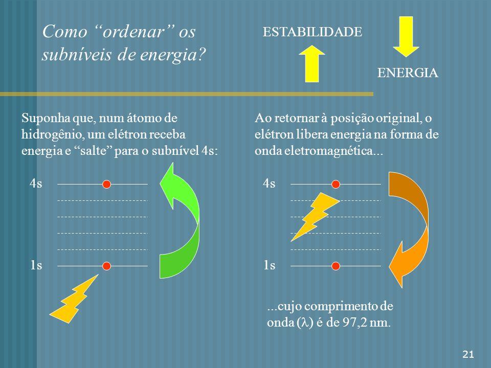 21 Como ordenar os subníveis de energia? ESTABILIDADE ENERGIA Suponha que, num átomo de hidrogênio, um elétron receba energia e salte para o subnível