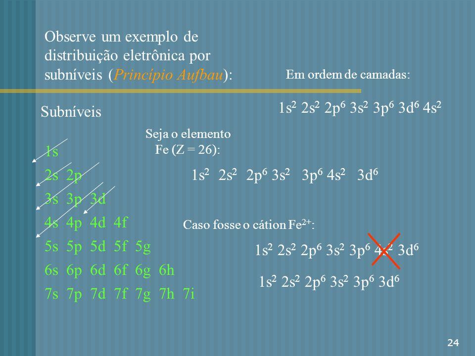 24 Observe um exemplo de distribuição eletrônica por subníveis (Princípio Aufbau): Seja o elemento Fe (Z = 26): Subníveis 1s 2s 2p 3s 3p 3d 4s 4p 4d 4