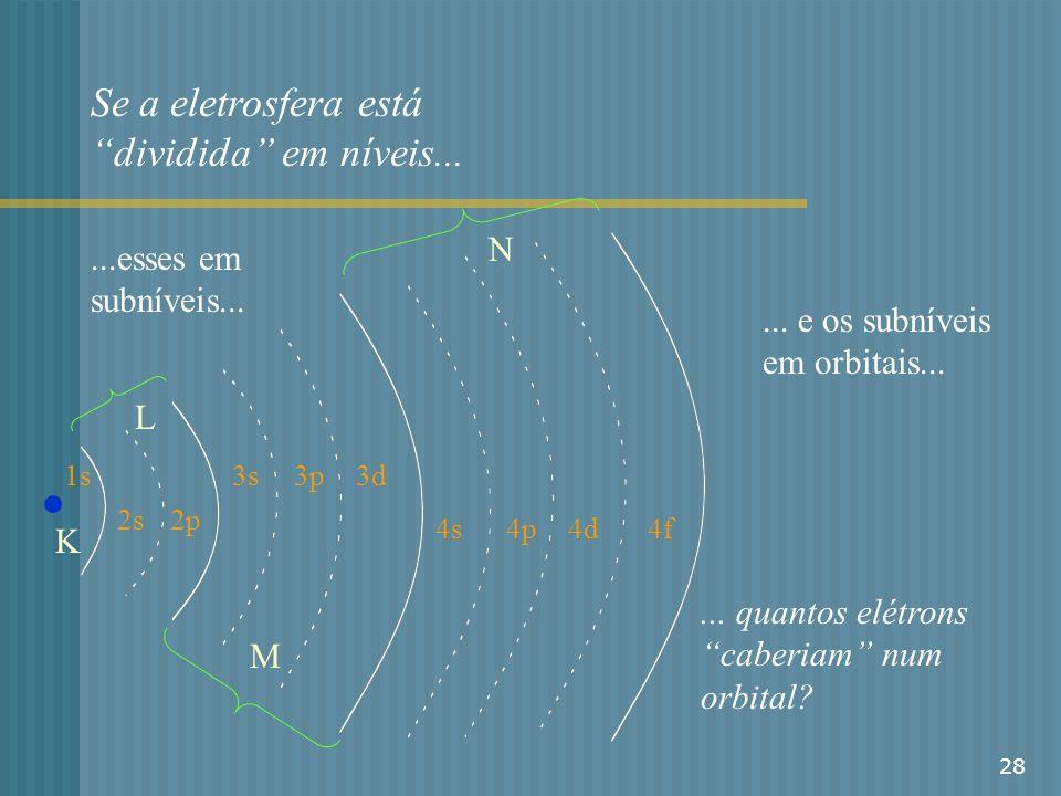 28 Se a eletrosfera está dividida em níveis... K L M N...esses em subníveis... 1s 2s2p 3s3p3d 4s4p4d4f... e os subníveis em orbitais...... quantos elé