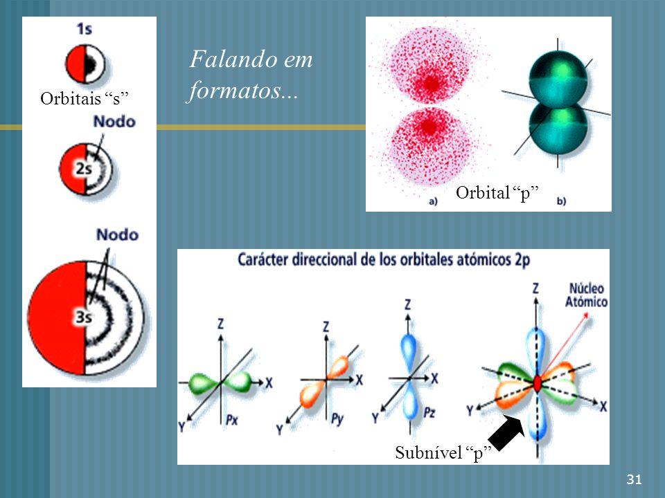 31 Falando em formatos... Orbitais s Orbital p Subnível p