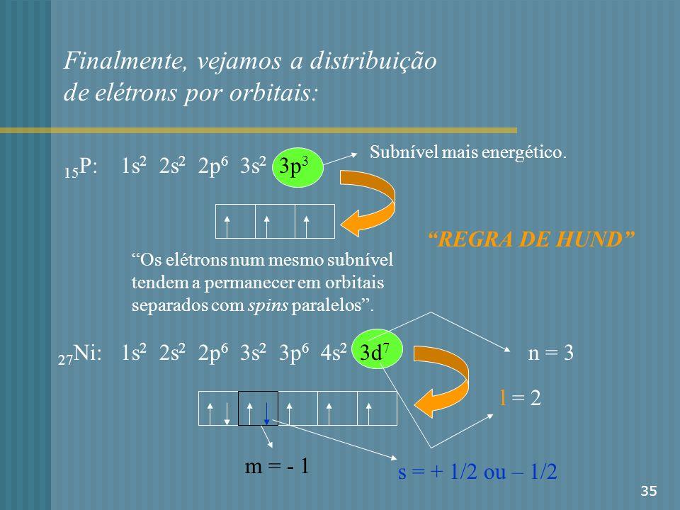 35 Finalmente, vejamos a distribuição de elétrons por orbitais: 15 P: 1s 2 2s 2 2p 6 3s 2 3p 3 Subnível mais energético. Os elétrons num mesmo subníve