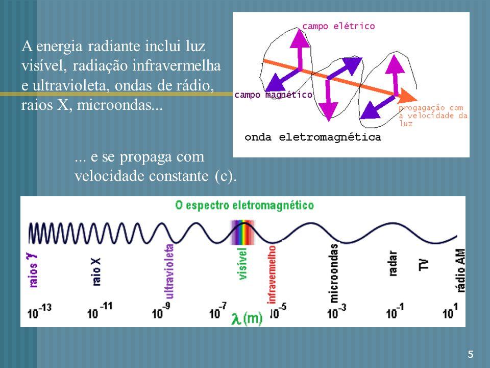 5 A energia radiante inclui luz visível, radiação infravermelha e ultravioleta, ondas de rádio, raios X, microondas...... e se propaga com velocidade