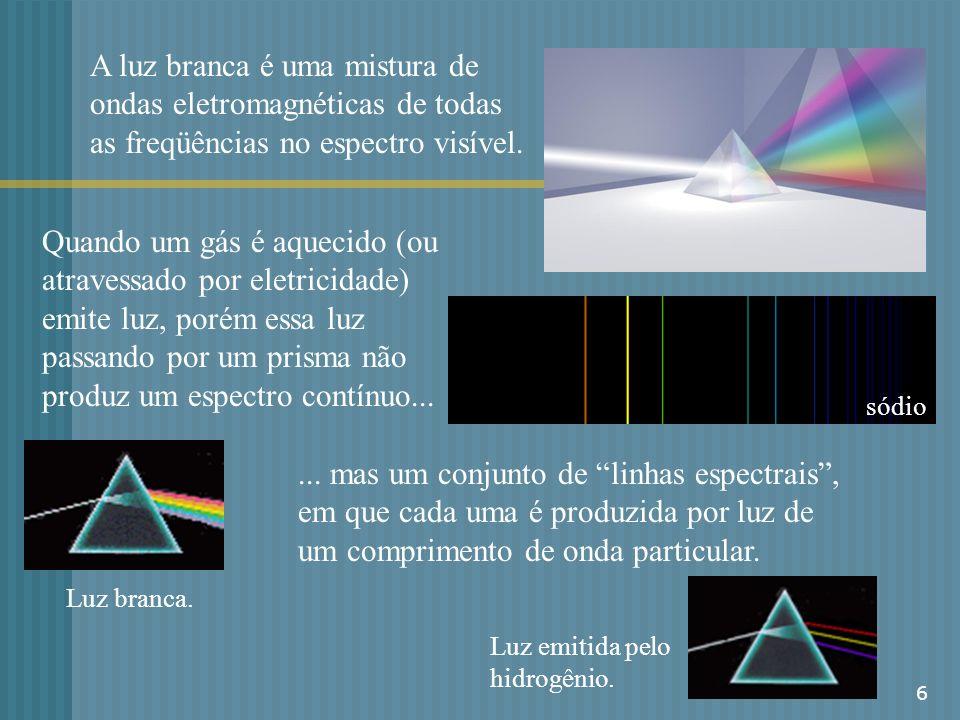 6 A luz branca é uma mistura de ondas eletromagnéticas de todas as freqüências no espectro visível. Quando um gás é aquecido (ou atravessado por eletr
