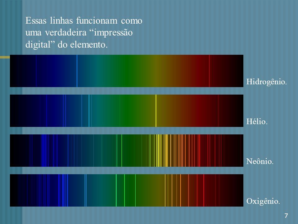 7 Hidrogênio. Hélio. Neônio. Oxigênio. Essas linhas funcionam como uma verdadeira impressão digital do elemento.