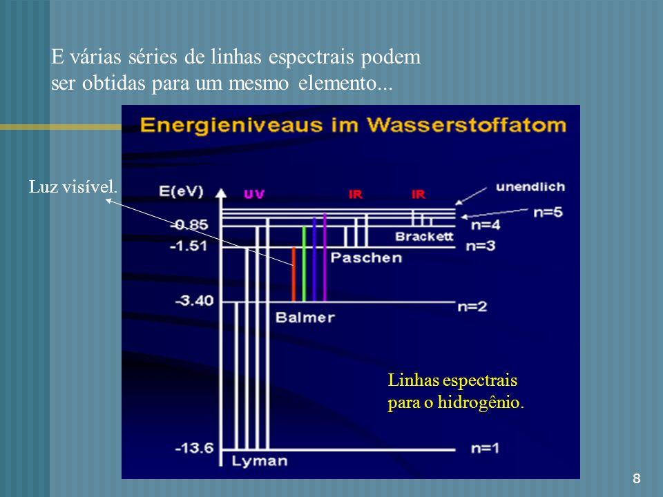 8 E várias séries de linhas espectrais podem ser obtidas para um mesmo elemento... Linhas espectrais para o hidrogênio. Luz visível.