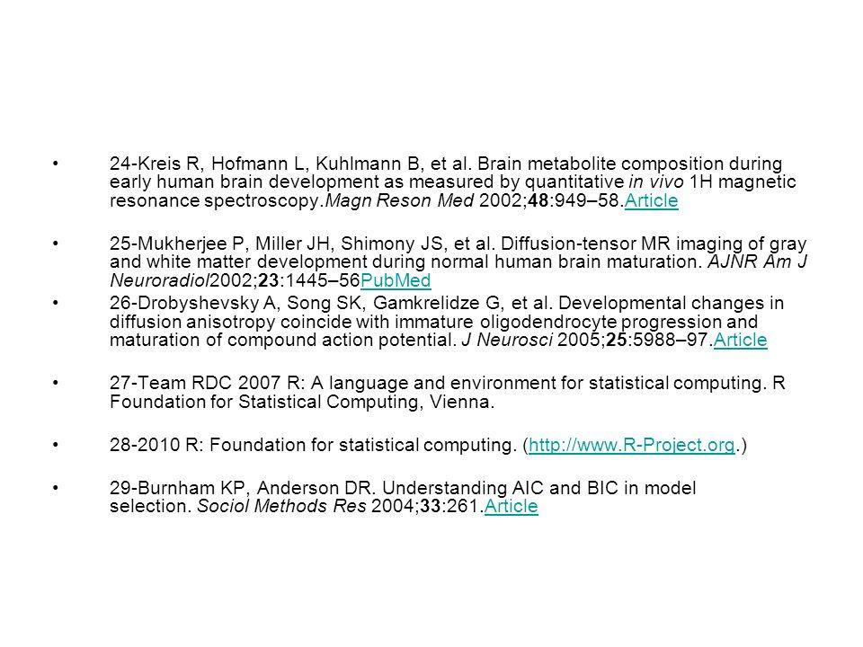 24-Kreis R, Hofmann L, Kuhlmann B, et al.