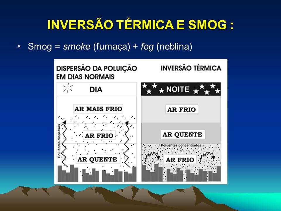 INVERSÃO TÉRMICA E SMOG : Smog = smoke (fumaça) + fog (neblina)