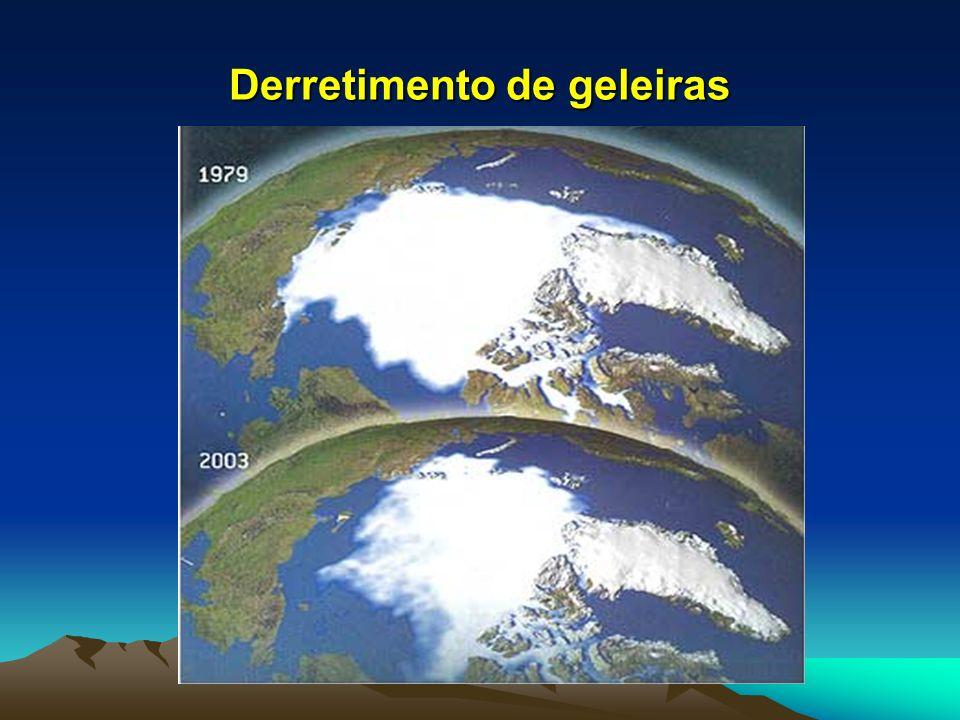 Derretimento de geleiras