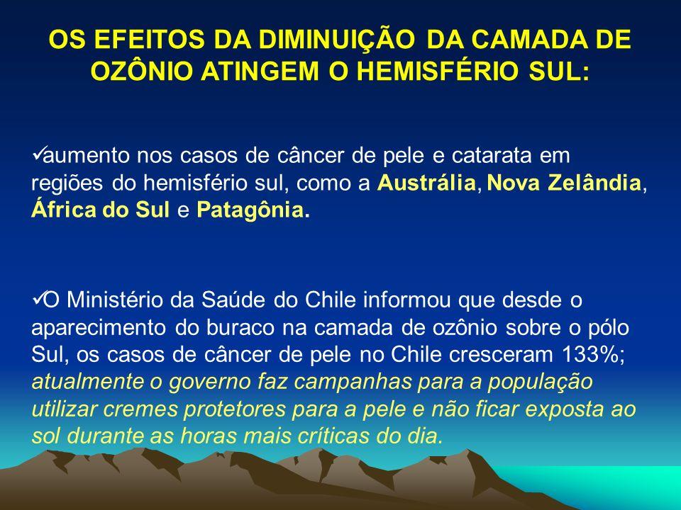 OS EFEITOS DA DIMINUIÇÃO DA CAMADA DE OZÔNIO ATINGEM O HEMISFÉRIO SUL: O Ministério da Saúde do Chile informou que desde o aparecimento do buraco na c