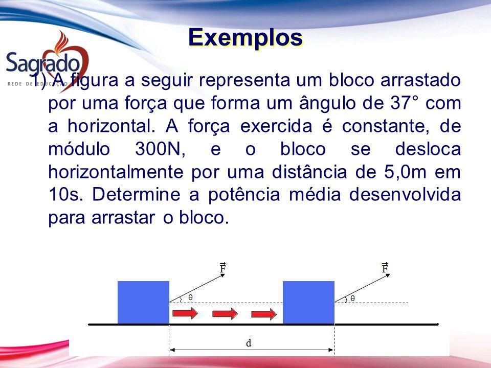 1) A figura a seguir representa um bloco arrastado por uma força que forma um ângulo de 37° com a horizontal.