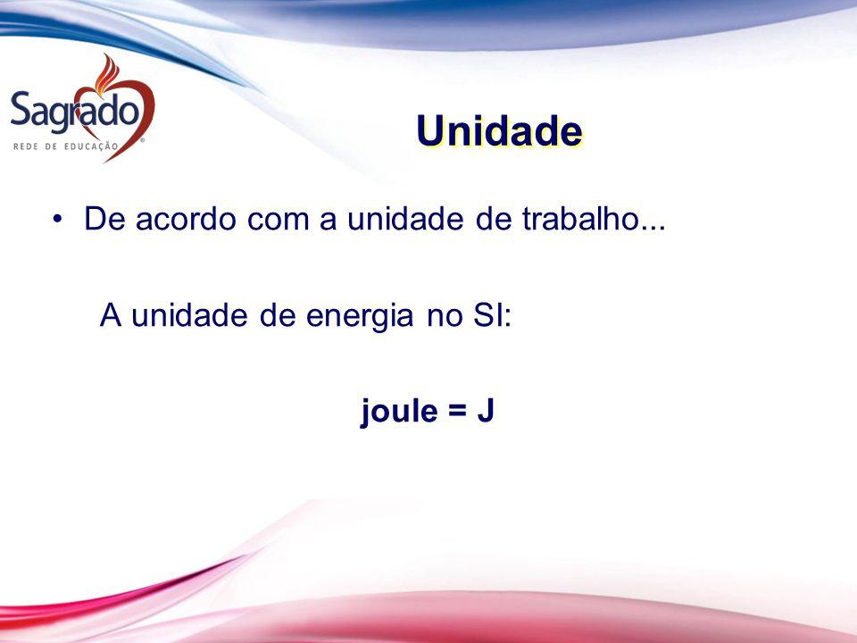 De acordo com a unidade de trabalho... A unidade de energia no SI: joule = J Unidade