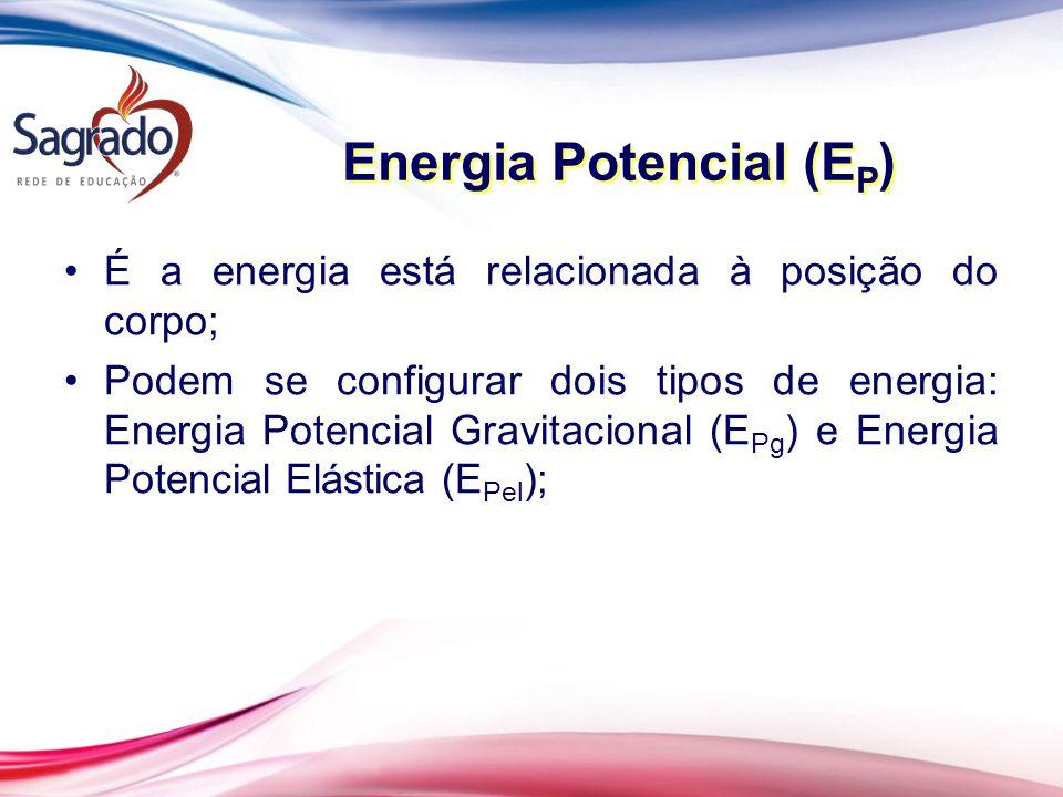 É a energia está relacionada à posição do corpo; Podem se configurar dois tipos de energia: Energia Potencial Gravitacional (E Pg ) e Energia Potencial Elástica (E Pel ); Energia Potencial (E P )