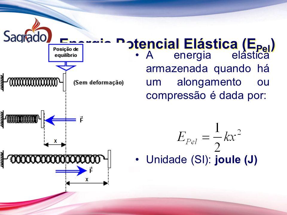 A energia elástica armazenada quando há um alongamento ou compressão é dada por: Unidade (SI): joule (J) Energia Potencial Elástica (E Pel )