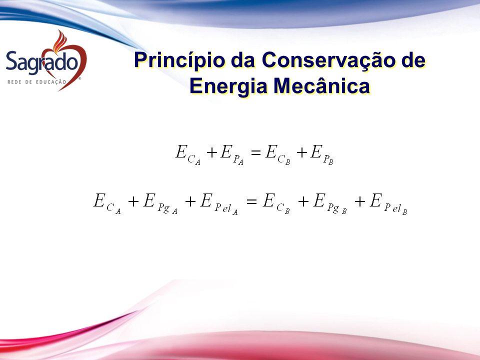 Princípio da Conservação de Energia Mecânica