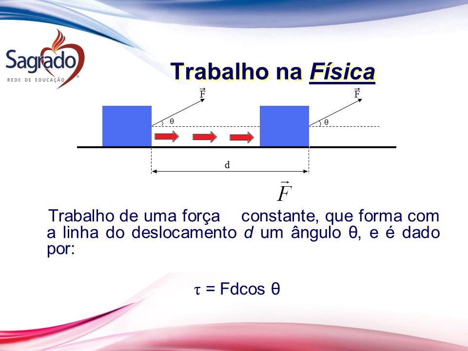 Trabalho de uma força constante, que forma com a linha do deslocamento d um ângulo θ, e é dado por: τ = Fdcos θ Trabalho na Física