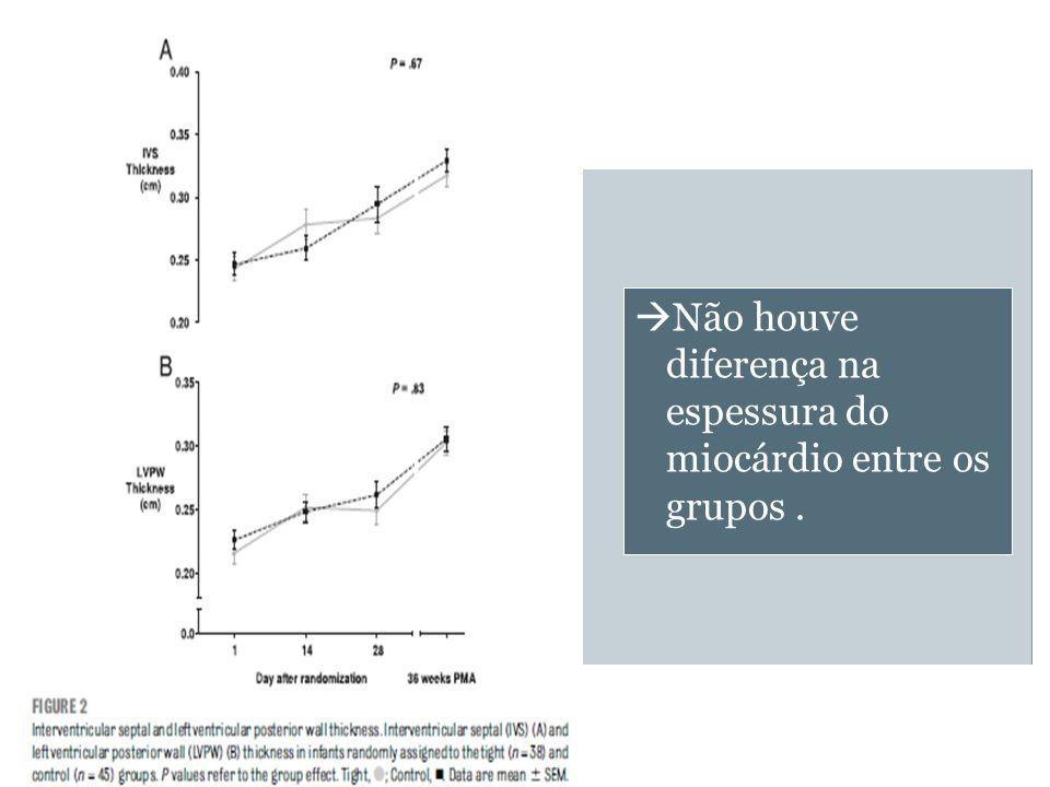 Não houve diferença na espessura do miocárdio entre os grupos.