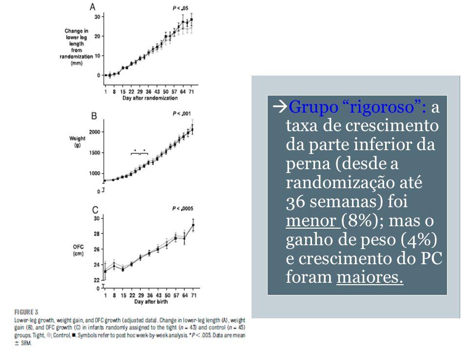 Grupo rigoroso: a taxa de crescimento da parte inferior da perna (desde a randomização até 36 semanas) foi menor (8%); mas o ganho de peso (4%) e cres
