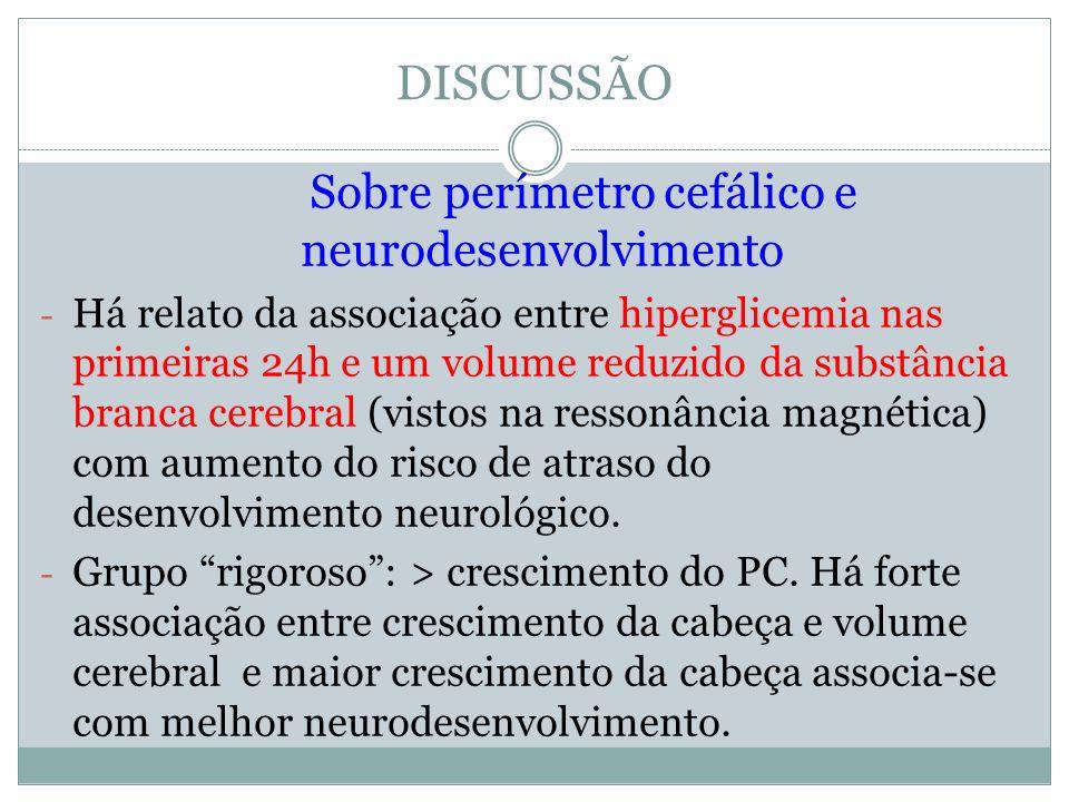 DISCUSSÃO Sobre perímetro cefálico e neurodesenvolvimento - Há relato da associação entre hiperglicemia nas primeiras 24h e um volume reduzido da subs