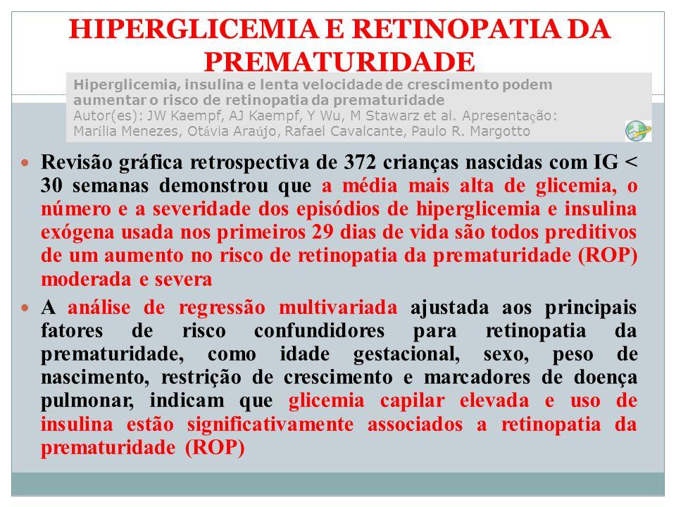 HIPERGLICEMIA E RETINOPATIA DA PREMATURIDADE Revisão gráfica retrospectiva de 372 crianças nascidas com IG < 30 semanas demonstrou que a média mais al