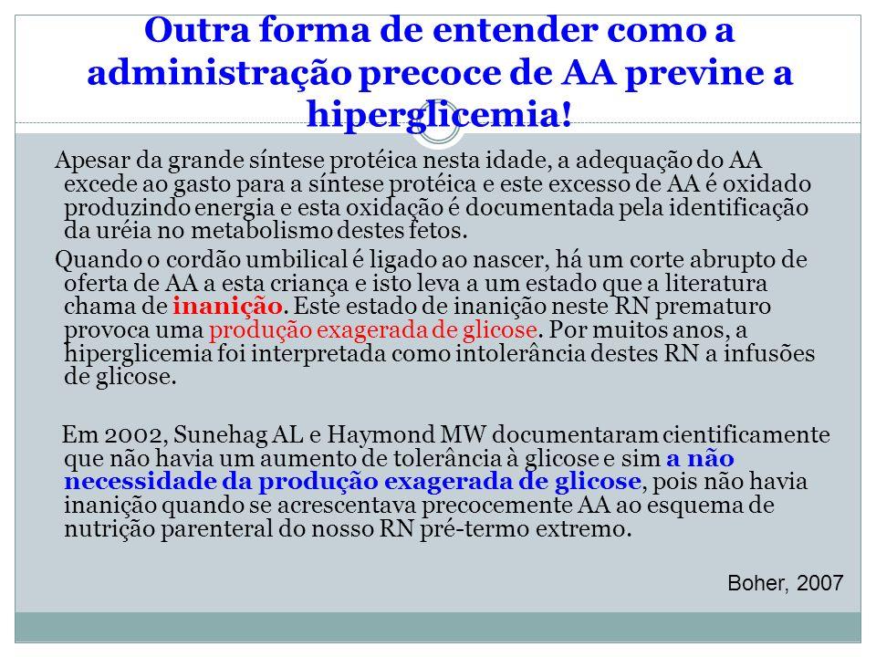 Outra forma de entender como a administração precoce de AA previne a hiperglicemia! Apesar da grande síntese protéica nesta idade, a adequação do AA e