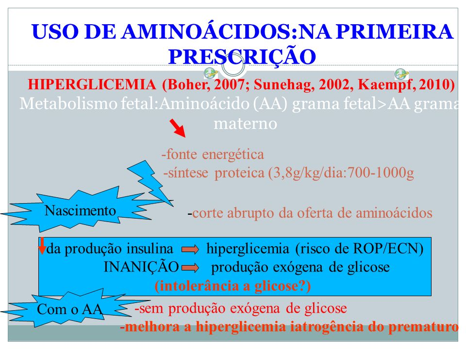Metabolismo fetal:Aminoácido (AA) grama fetal>AA grama materno USO DE AMINOÁCIDOS:NA PRIMEIRA PRESCRIÇÃO HIPERGLICEMIA (Boher, 2007; Sunehag, 2002, Ka
