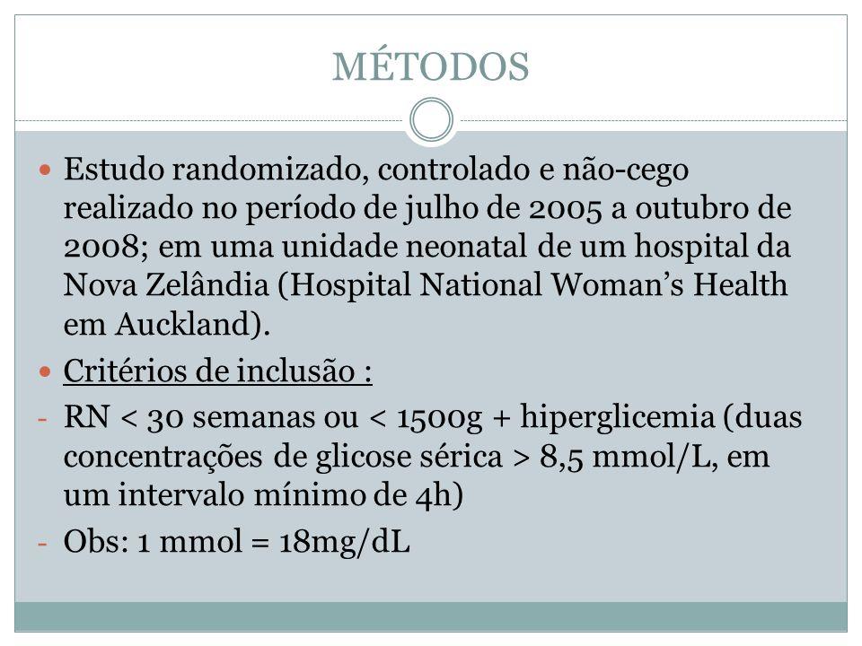 MÉTODOS Estudo randomizado, controlado e não-cego realizado no período de julho de 2005 a outubro de 2008; em uma unidade neonatal de um hospital da N