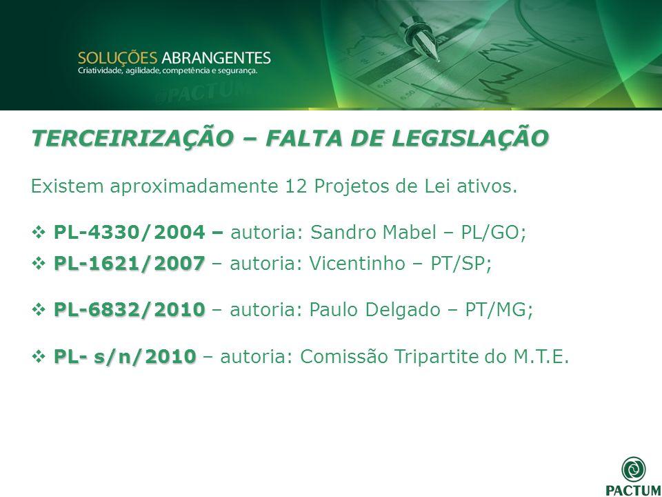 TERCEIRIZAÇÃO – FALTA DE LEGISLAÇÃO Existem aproximadamente 12 Projetos de Lei ativos. PL-4330/2004 – autoria: Sandro Mabel – PL/GO; PL-1621/2007 PL-1