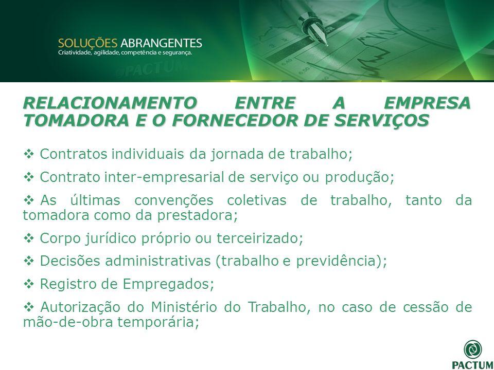 RELACIONAMENTO ENTRE A EMPRESA TOMADORA E O FORNECEDOR DE SERVIÇOS Contratos individuais da jornada de trabalho; Contrato inter-empresarial de serviço
