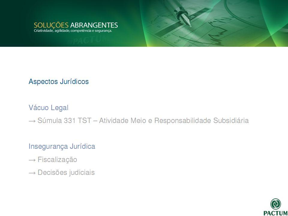 TERCEIRIZAÇÃO EM NÚMEROS Pesquisa Setorial - Asserttem (Associação Brasileira das Empresas de Serviços Terceirizáveis e de Trabalho Temporário) encomendada ao Instituto de Pesquisa Manager (Ipema) - Período de abril de 2009 a abril 2010 Mais de 31 mil empresas de serviços terceirizáveis; 15,3 mil estão localizadas nos estados de São Paulo, Paraná e Rio de Janeiro.