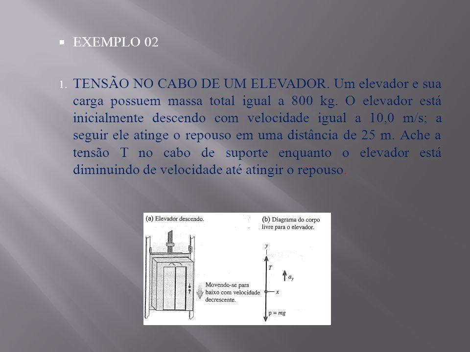 EXEMPLO 02 1.TENSÃO NO CABO DE UM ELEVADOR.