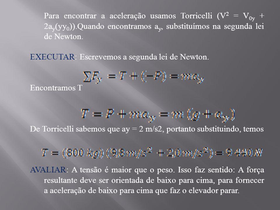 Para encontrar a aceleração usamos Torricelli (V 2 = V 0y + 2a y (yy 0 )).Quando encontramos a y, substituímos na segunda lei de Newton.