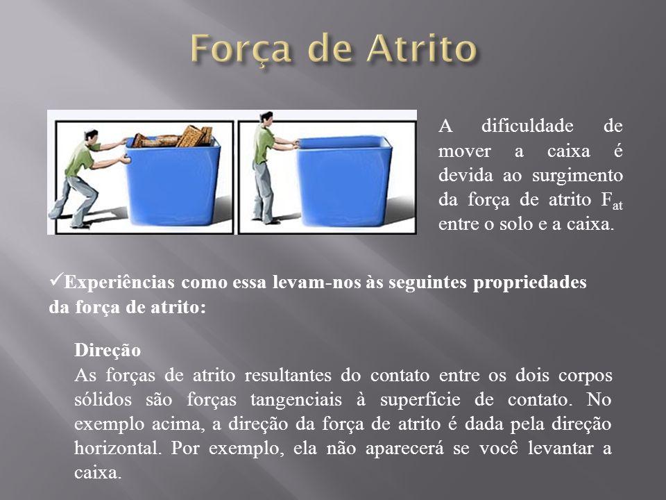 A dificuldade de mover a caixa é devida ao surgimento da força de atrito F at entre o solo e a caixa.