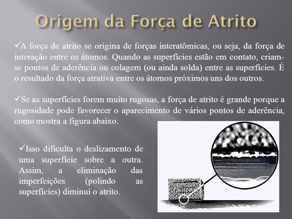 A força de atrito se origina de forças interatômicas, ou seja, da força de interação entre os átomos.