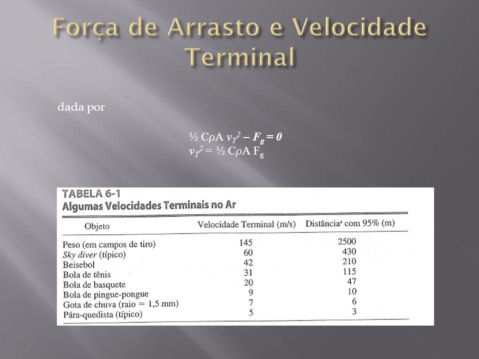 ½ C A v T 2 – F g = 0 v T 2 = ½ C A F g dada por