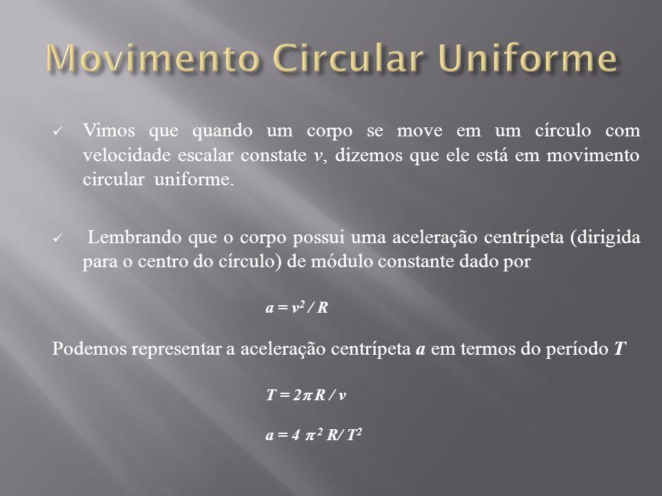 Vimos que quando um corpo se move em um círculo com velocidade escalar constate v, dizemos que ele está em movimento circular uniforme.