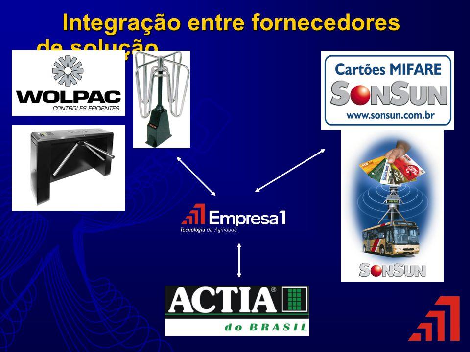 Integração entre fornecedores de solução Integração entre fornecedores de solução