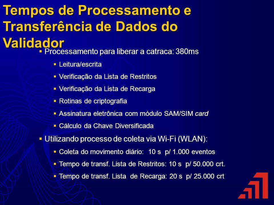 Processamento para liberar a catraca: 380ms Leitura/escrita Verificação da Lista de Restritos Verificação da Lista de Recarga Rotinas de criptografia