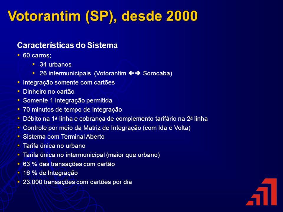 Votorantim (SP), desde 2000 Características do Sistema 60 carros; 34 urbanos 26 intermunicipais (Votorantim Sorocaba) Integração somente com cartões D