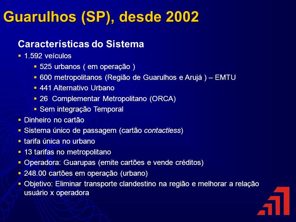 Guarulhos (SP), desde 2002 Características do Sistema 1.592 veículos 525 urbanos ( em operação ) 600 metropolitanos (Região de Guarulhos e Arujá ) – E