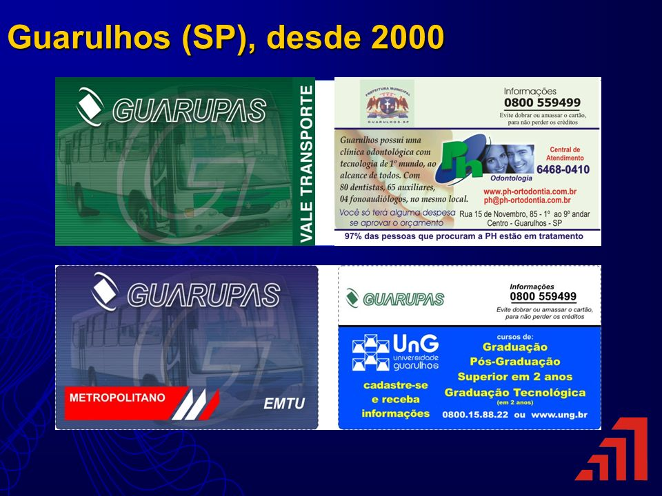 Guarulhos (SP), desde 2000
