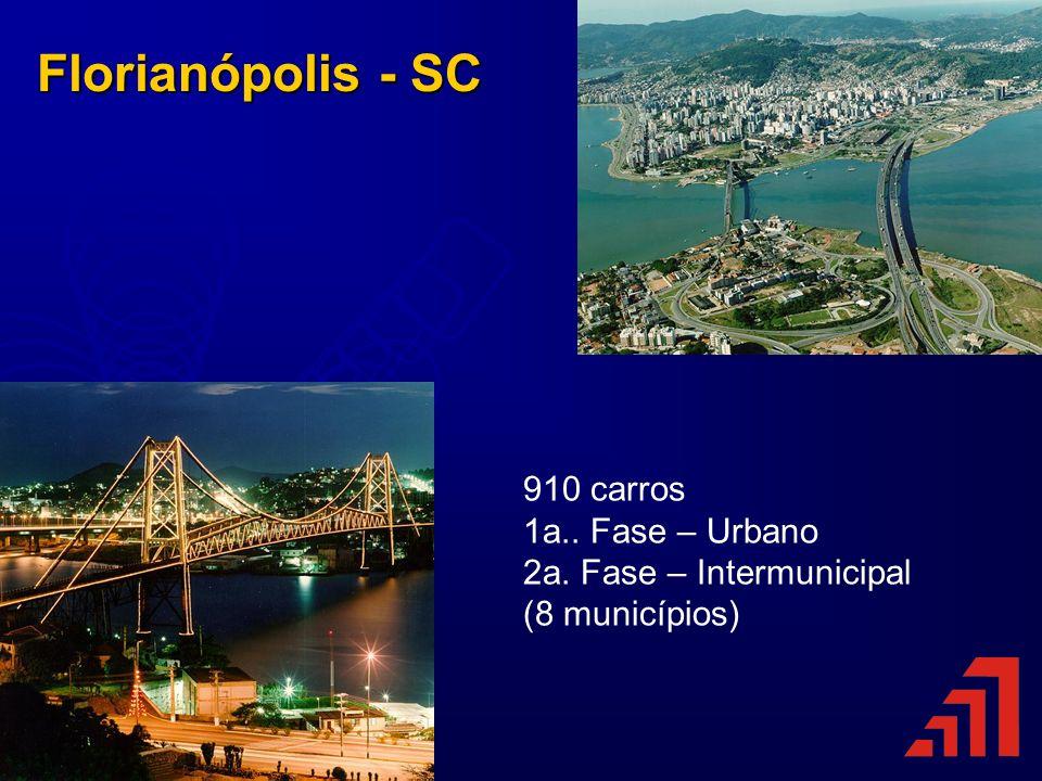 Florianópolis - SC 910 carros 1a.. Fase – Urbano 2a. Fase – Intermunicipal (8 municípios)
