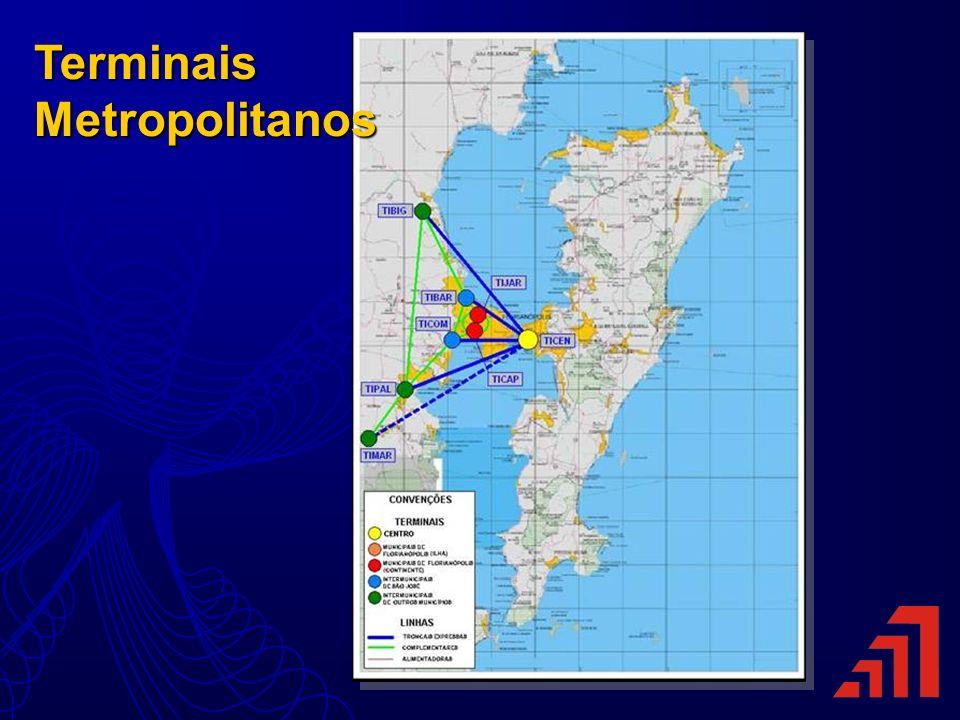 Terminais Metropolitanos