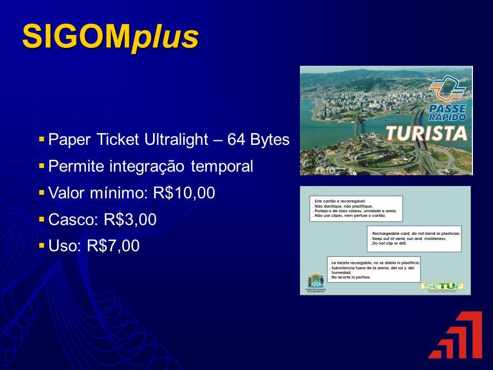 SIGOMplus Paper Ticket Ultralight – 64 Bytes Permite integração temporal Valor mínimo: R$10,00 Casco: R$3,00 Uso: R$7,00