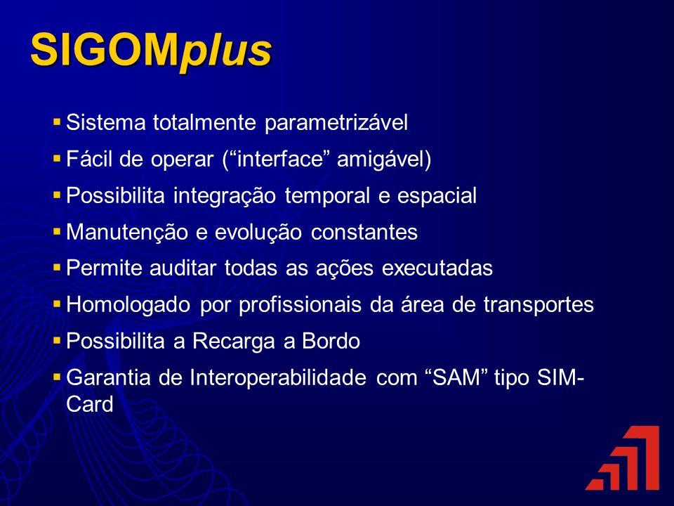 SIGOMplus Sistema totalmente parametrizável Fácil de operar (interface amigável) Possibilita integração temporal e espacial Manutenção e evolução cons