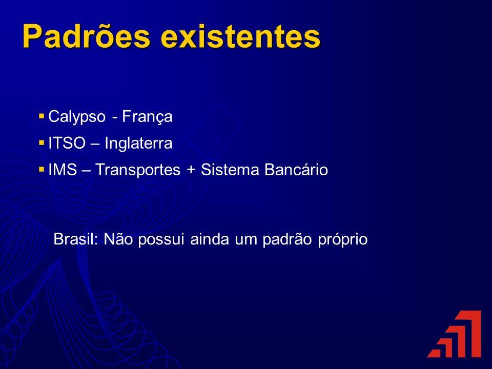 Padrões existentes Calypso - França ITSO – Inglaterra IMS – Transportes + Sistema Bancário Brasil: Não possui ainda um padrão próprio